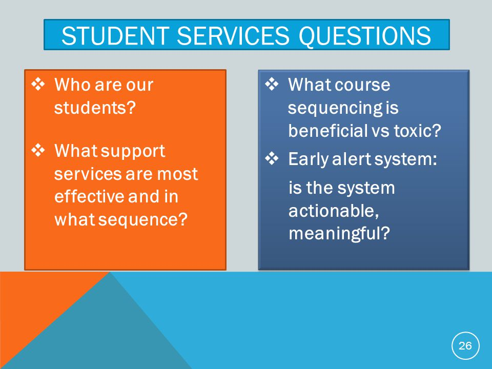 Student Services questions