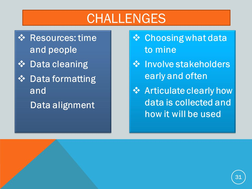 Challenges Resources: time and people Data cleaning