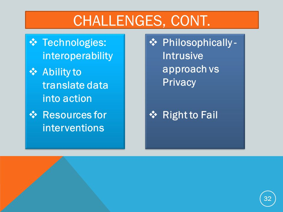 Challenges, cont. Technologies: interoperability
