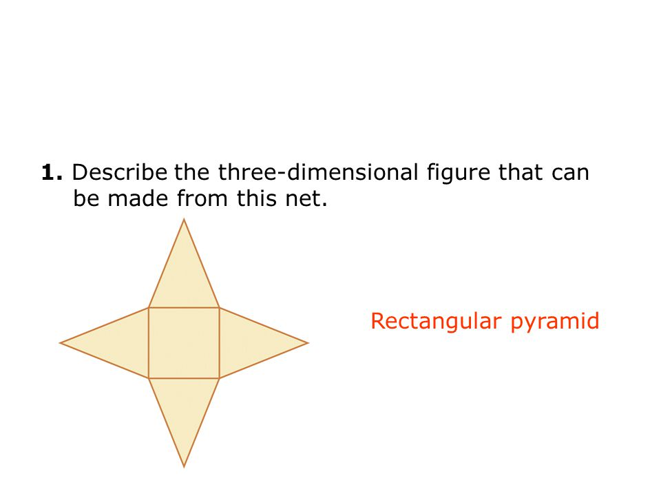 1. Describe the three-dimensional figure that can