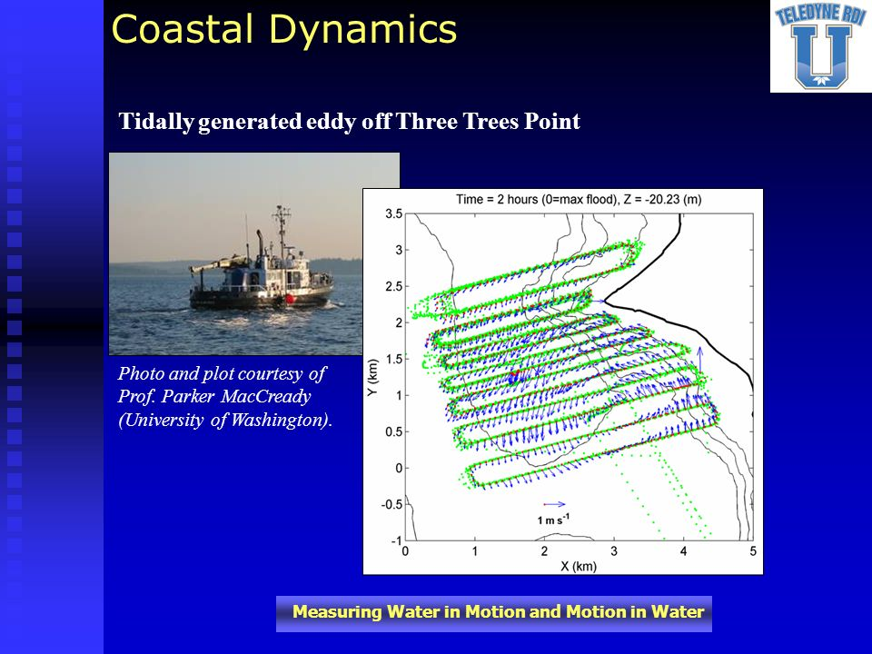 Coastal Dynamics Tidally generated eddy off Three Trees Point