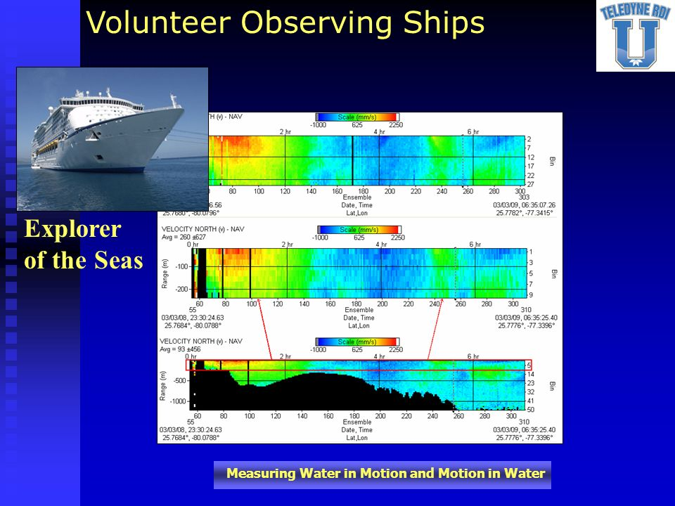 Volunteer Observing Ships
