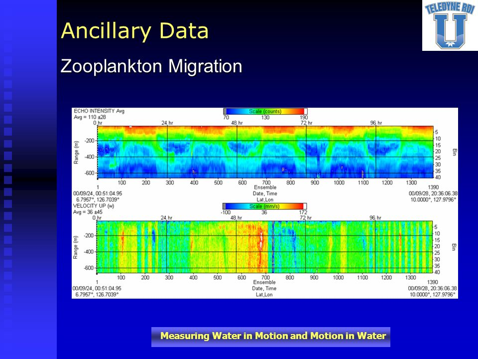 Ancillary Data Zooplankton Migration