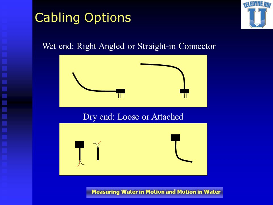 Cabling Options Wet end: Right Angled or Straight-in Connector