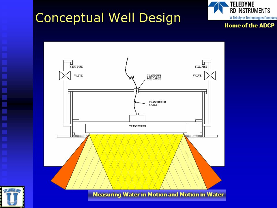 Conceptual Well Design