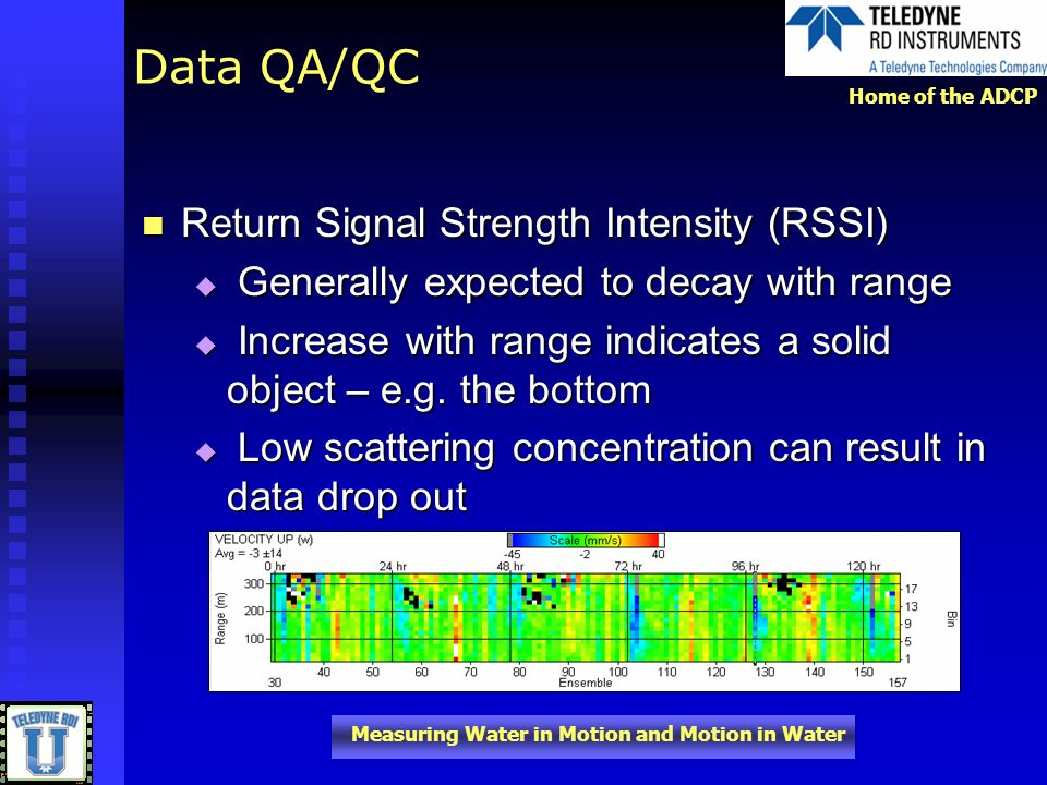 Data QA/QC Return Signal Strength Intensity (RSSI)