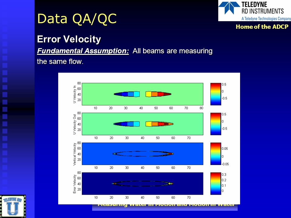 Data QA/QC Error Velocity