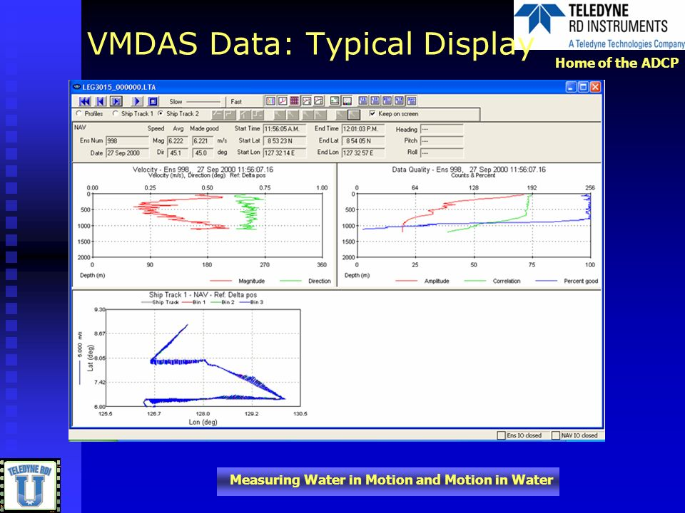 VMDAS Data: Typical Display