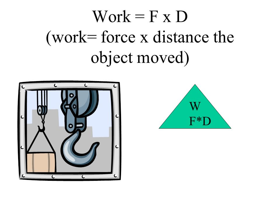 Work = F x D (work= force x distance the object moved)