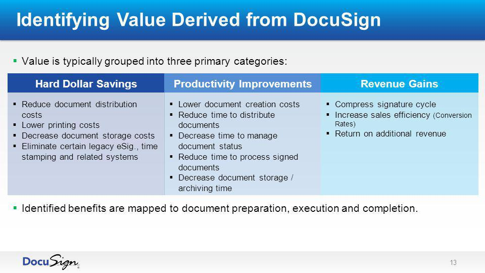 Identifying Value Derived from DocuSign