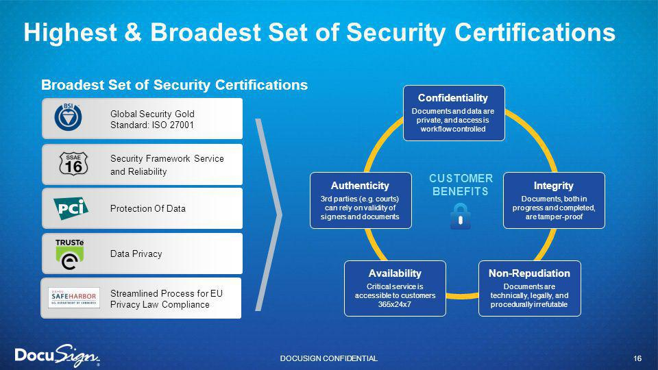 Highest & Broadest Set of Security Certifications