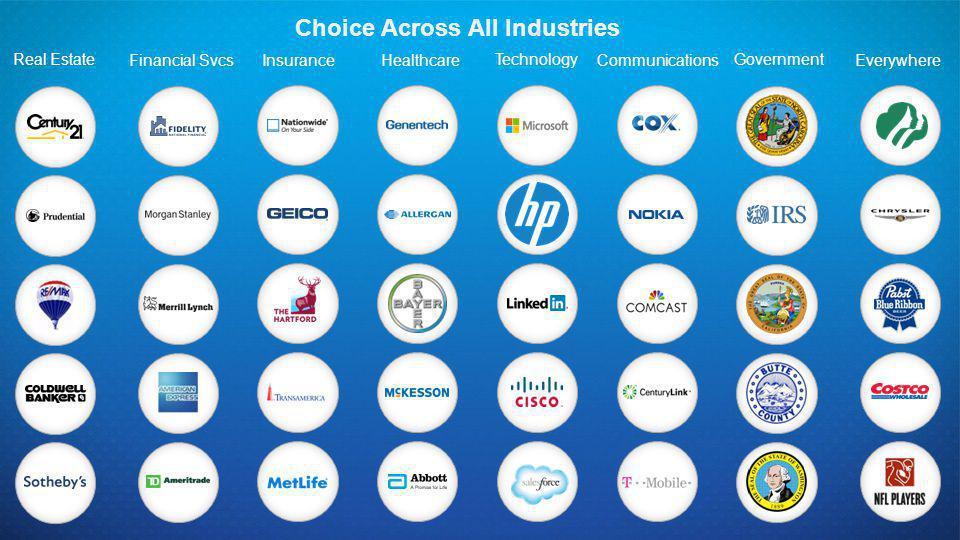 Choice Across All Industries