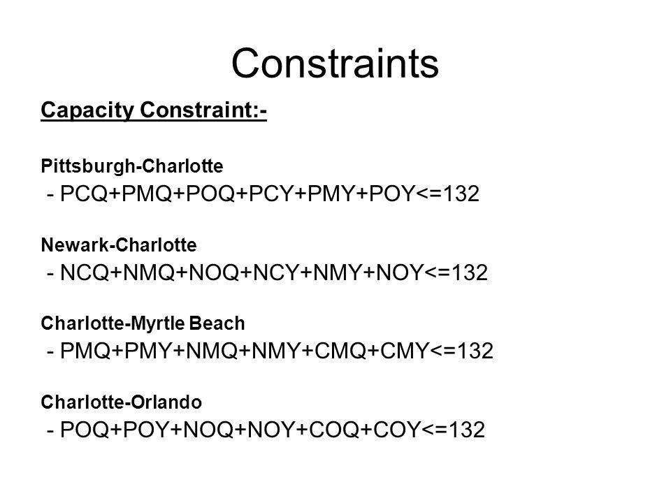 Constraints Capacity Constraint:- - PCQ+PMQ+POQ+PCY+PMY+POY<=132
