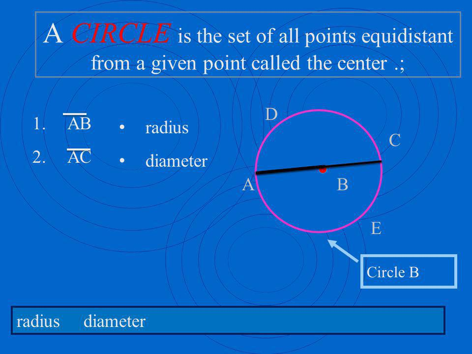 A CIRCLE is the set of all points equidistant from a given point called the center .;