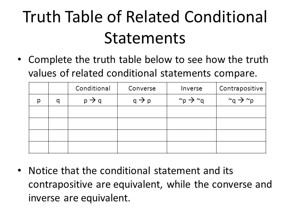 Truth Table of Related Conditional Statements