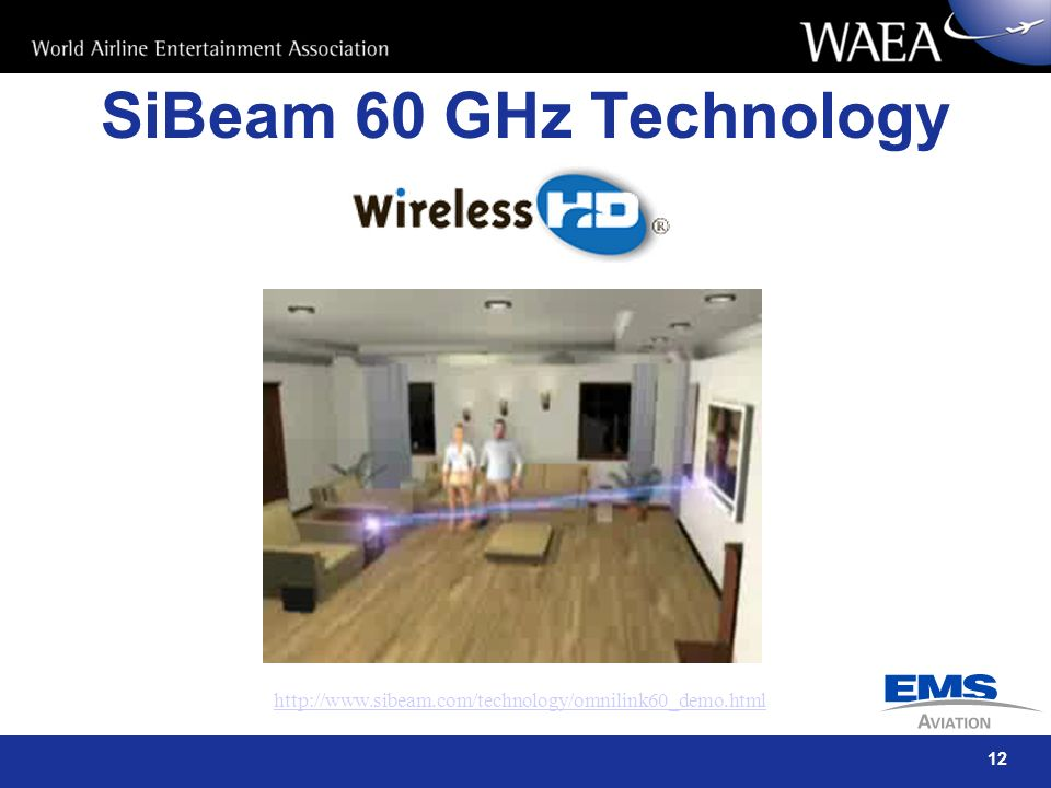 SiBeam 60 GHz Technology http://www.sibeam.com/technology/omnilink60_demo.html