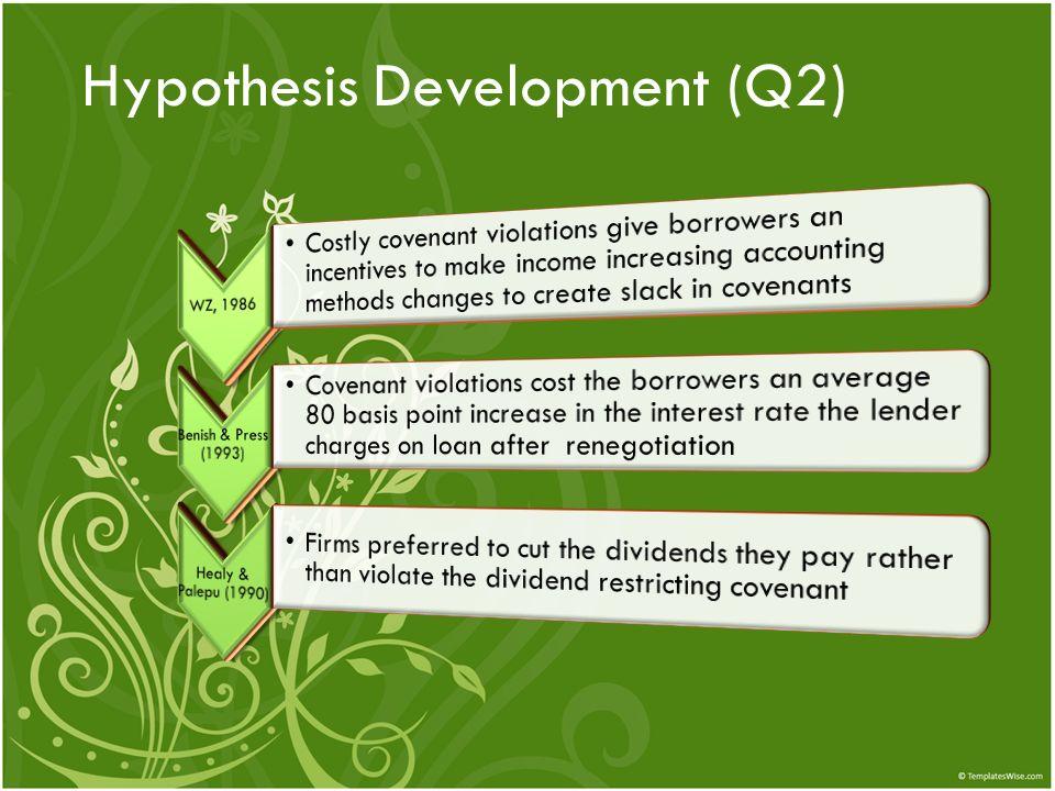 Hypothesis Development (Q2)