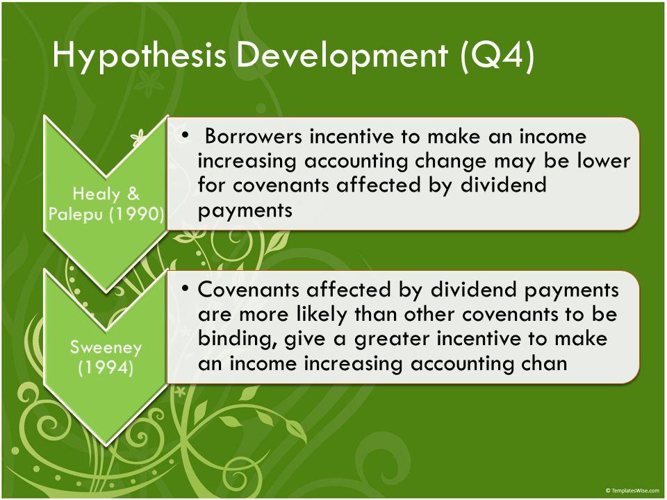 Hypothesis Development (Q4)