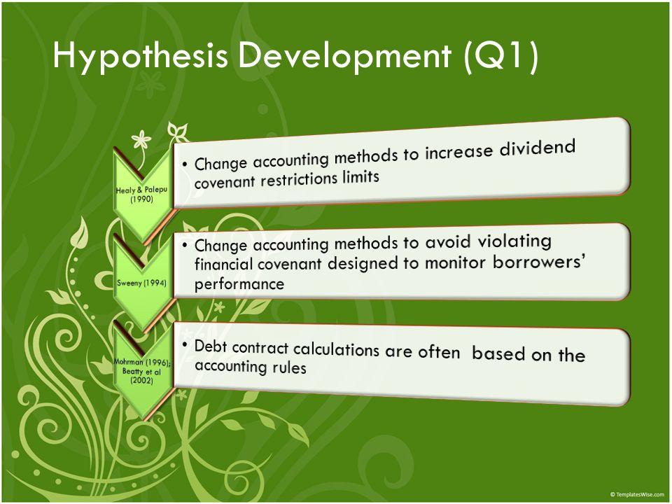 Hypothesis Development (Q1)