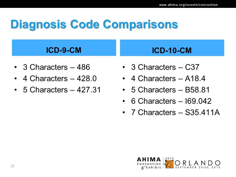Diagnosis Code Comparisons