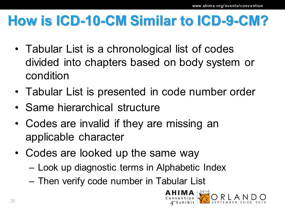 How is ICD-10-CM Similar to ICD-9-CM