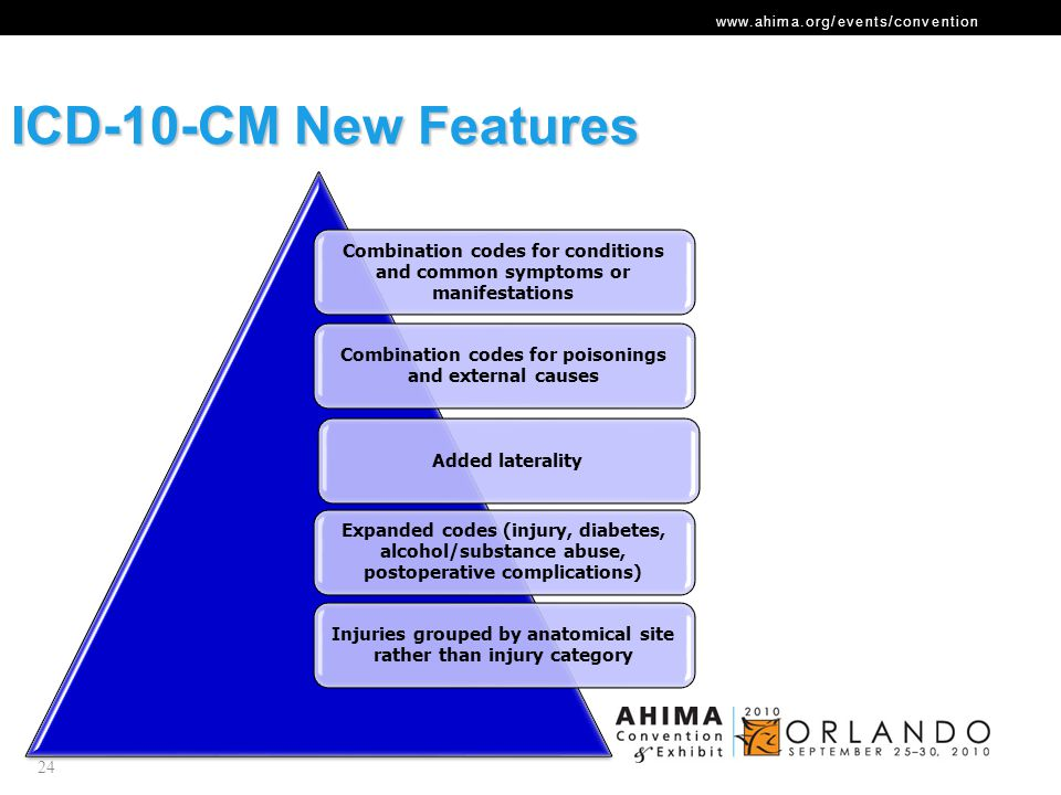 ICD-10-CM New Features Combination codes for conditions and common symptoms or manifestations. Combination codes for poisonings and external causes.