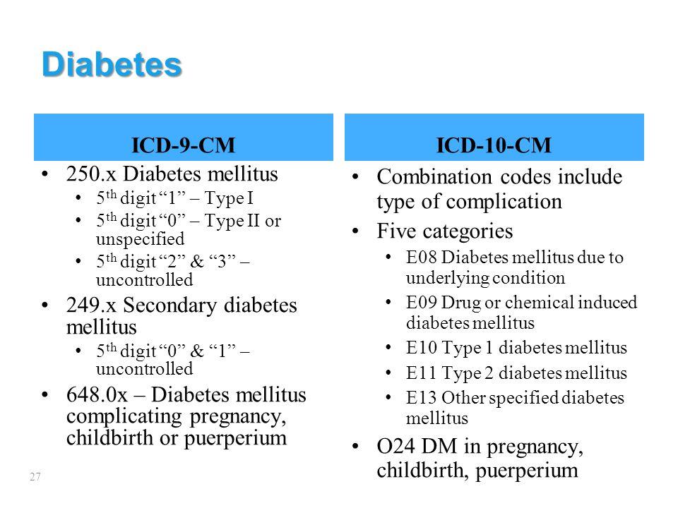 Diabetes ICD-9-CM ICD-10-CM 250.x Diabetes mellitus