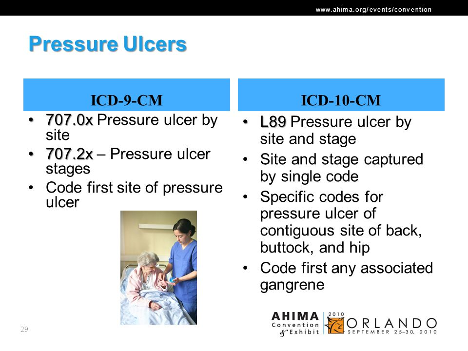 Pressure Ulcers ICD-9-CM ICD-10-CM 707.0x Pressure ulcer by site