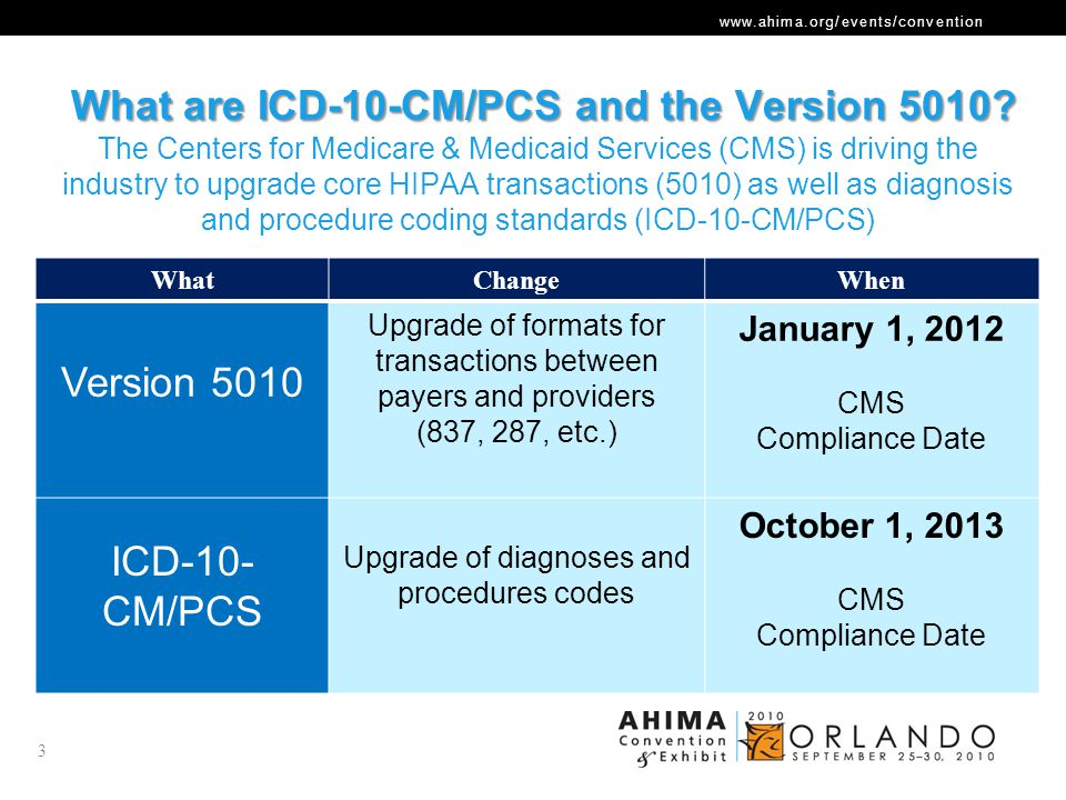 What are ICD-10-CM/PCS and the Version 5010