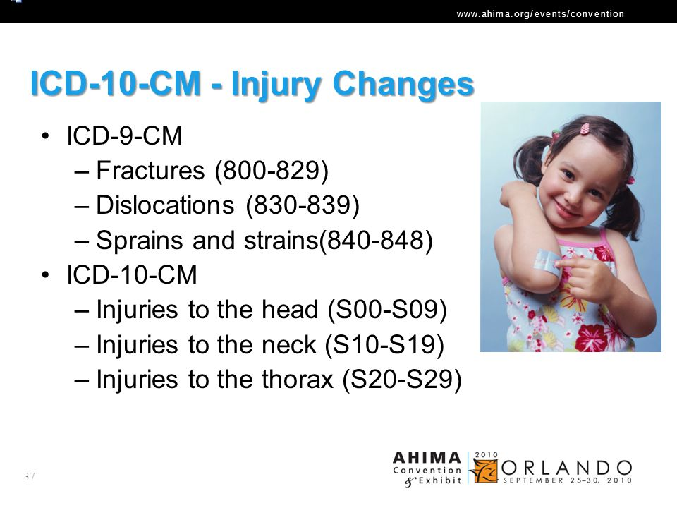 ICD-10-CM - Injury Changes