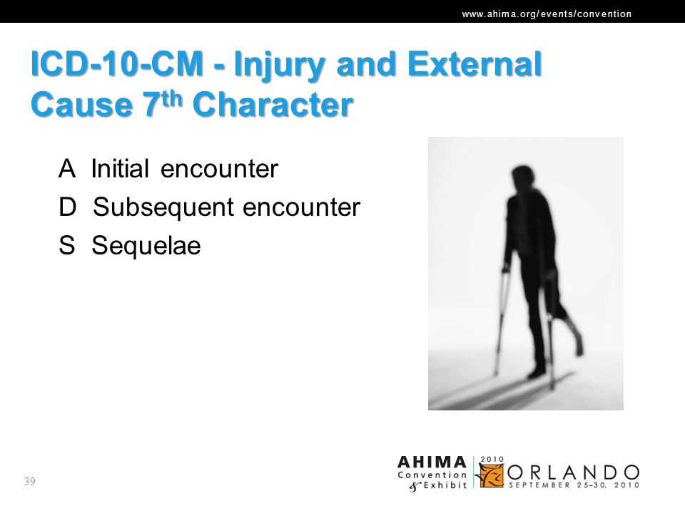 ICD-10-CM - Injury and External Cause 7th Character
