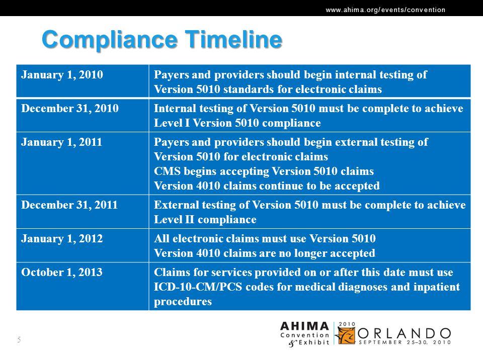 Compliance Timeline January 1, 2010