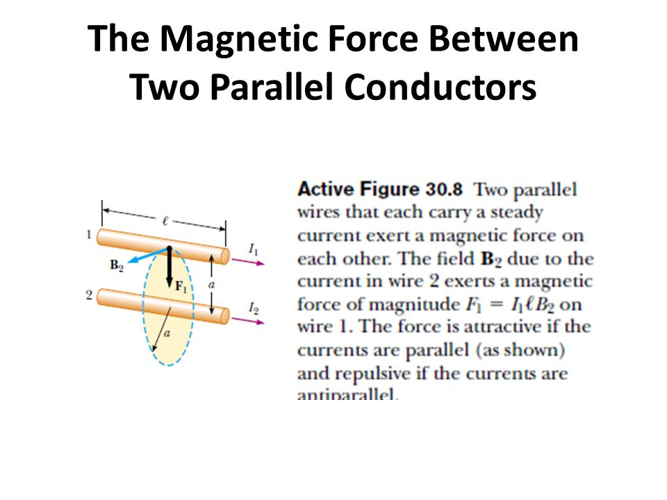 The Magnetic Force Between Two Parallel Conductors