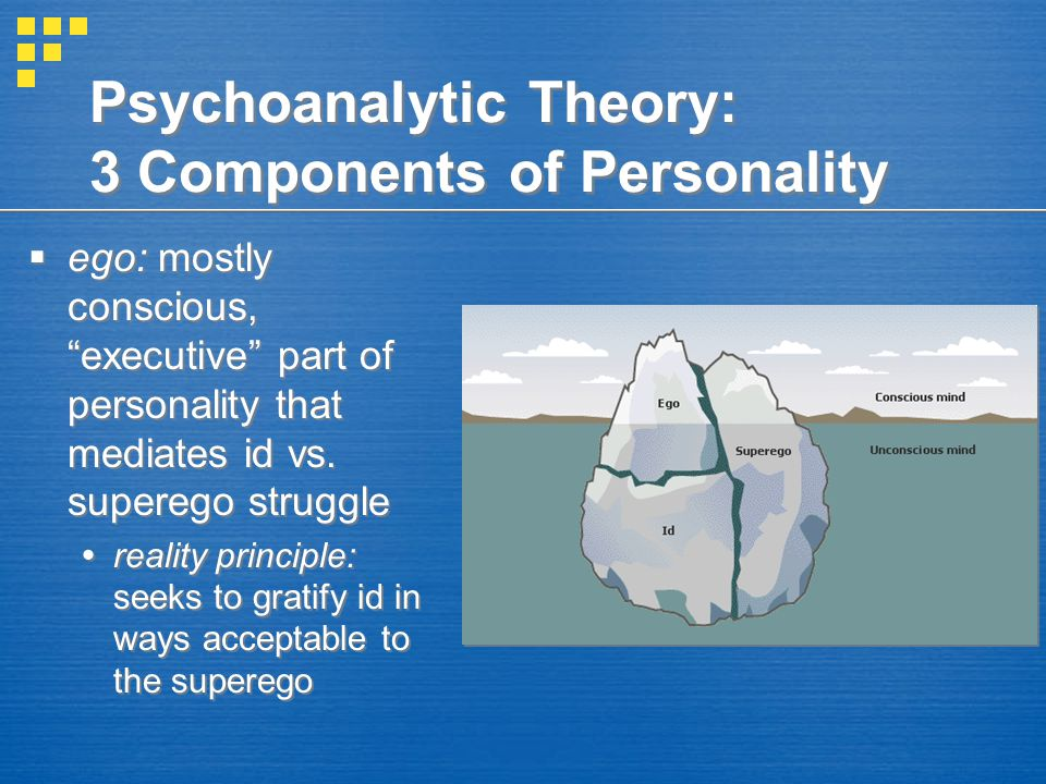 Psychoanalytic Theory: 3 Components of Personality