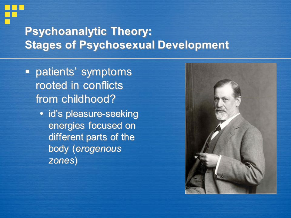 Psychoanalytic Theory: Stages of Psychosexual Development
