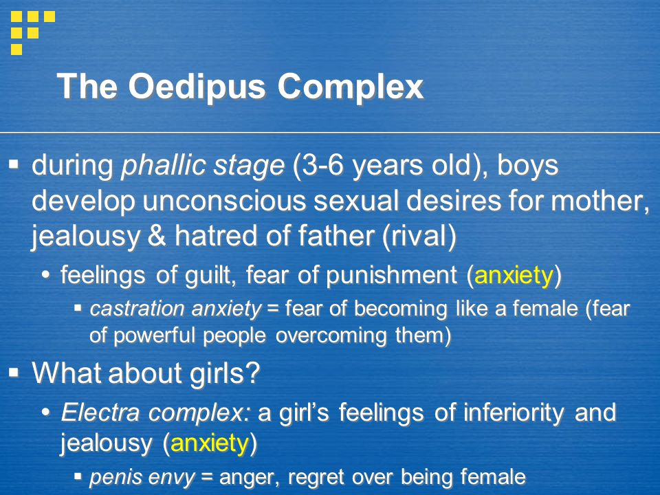 The Oedipus Complex during phallic stage (3-6 years old), boys develop unconscious sexual desires for mother, jealousy & hatred of father (rival)