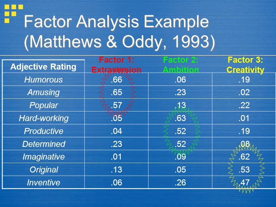 Factor Analysis Example (Matthews & Oddy, 1993)