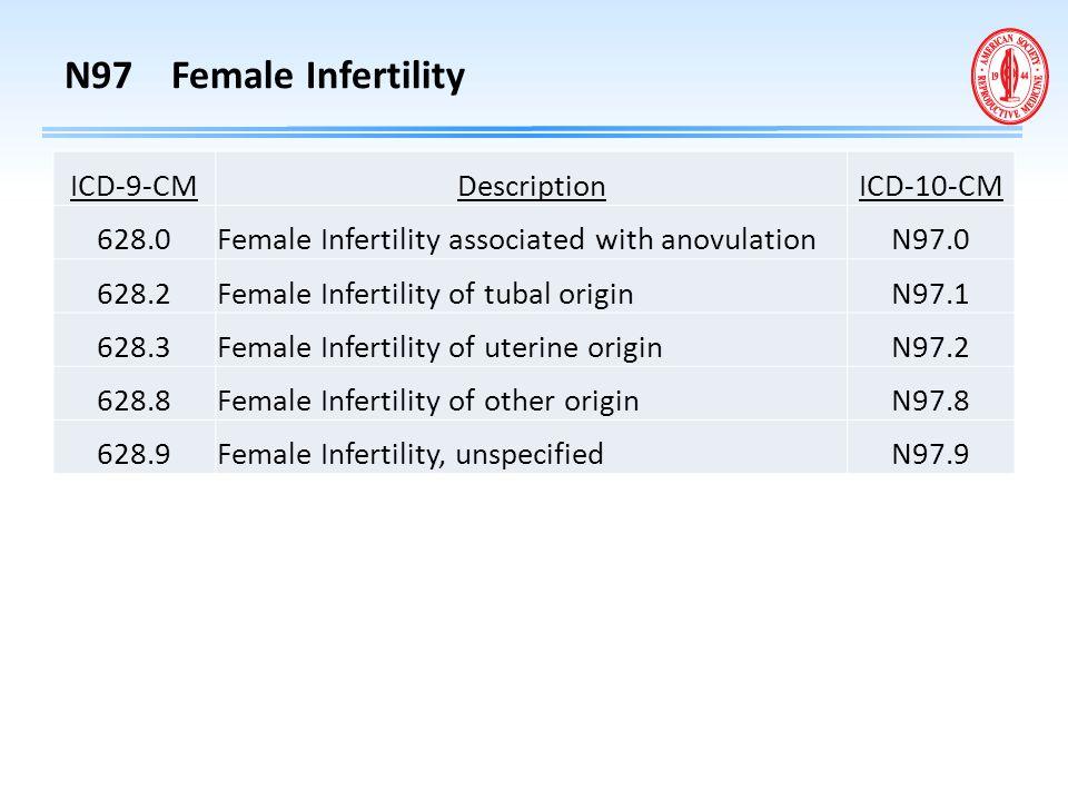 N97 Female Infertility ICD-9-CM Description ICD-10-CM 628.0