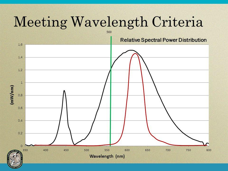 Meeting Wavelength Criteria