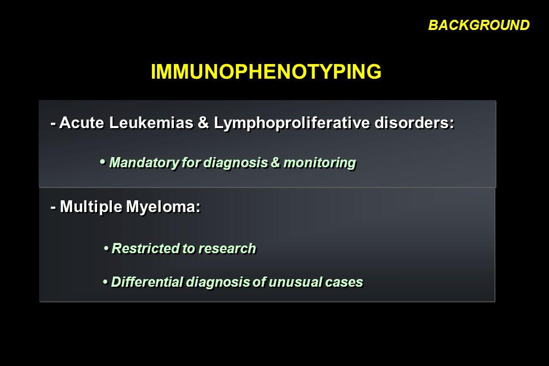 IMMUNOPHENOTYPING - Acute Leukemias & Lymphoproliferative disorders: