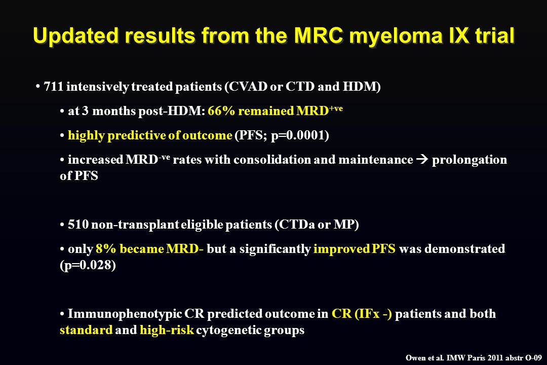 Updated results from the MRC myeloma IX trial