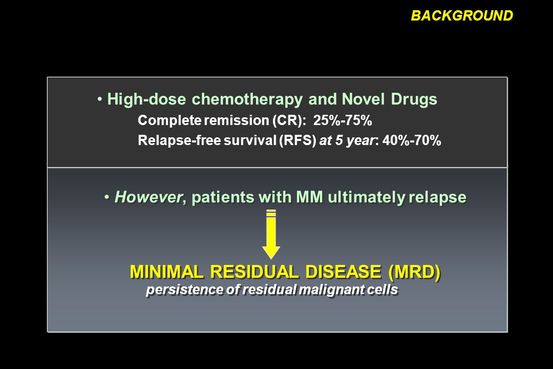 MINIMAL RESIDUAL DISEASE (MRD)