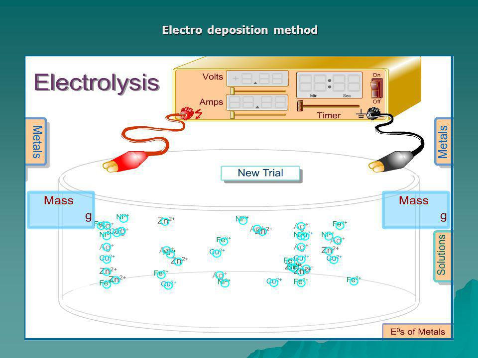 Electro deposition method