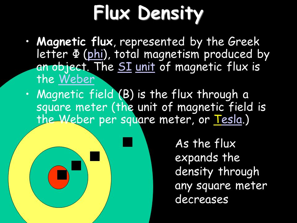 Flux Density Magnetic flux, represented by the Greek letter Φ (phi), total magnetism produced by an object. The SI unit of magnetic flux is the Weber.