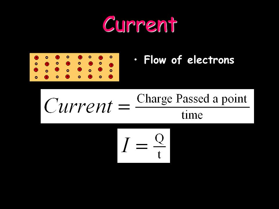 Current Flow of electrons