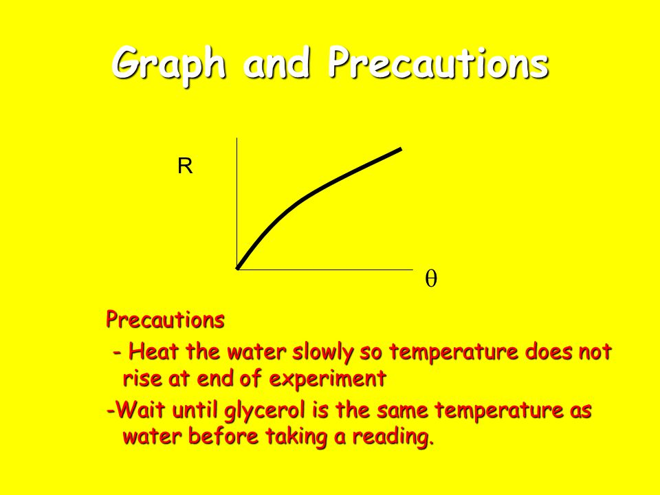 Graph and Precautions  R Precautions