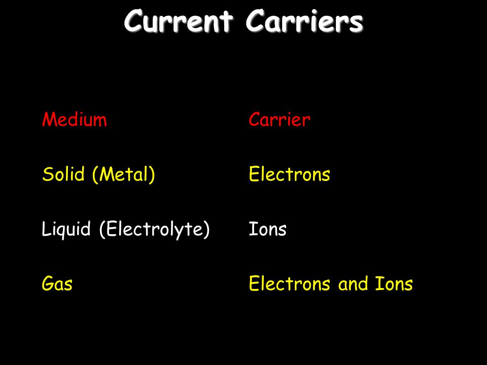 Current Carriers Medium Carrier Solid (Metal) Electrons