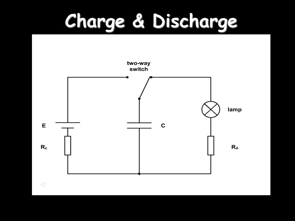 Charge & Discharge 'right click' on the switch for action