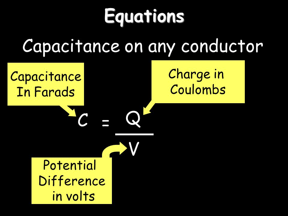 Capacitance on any conductor