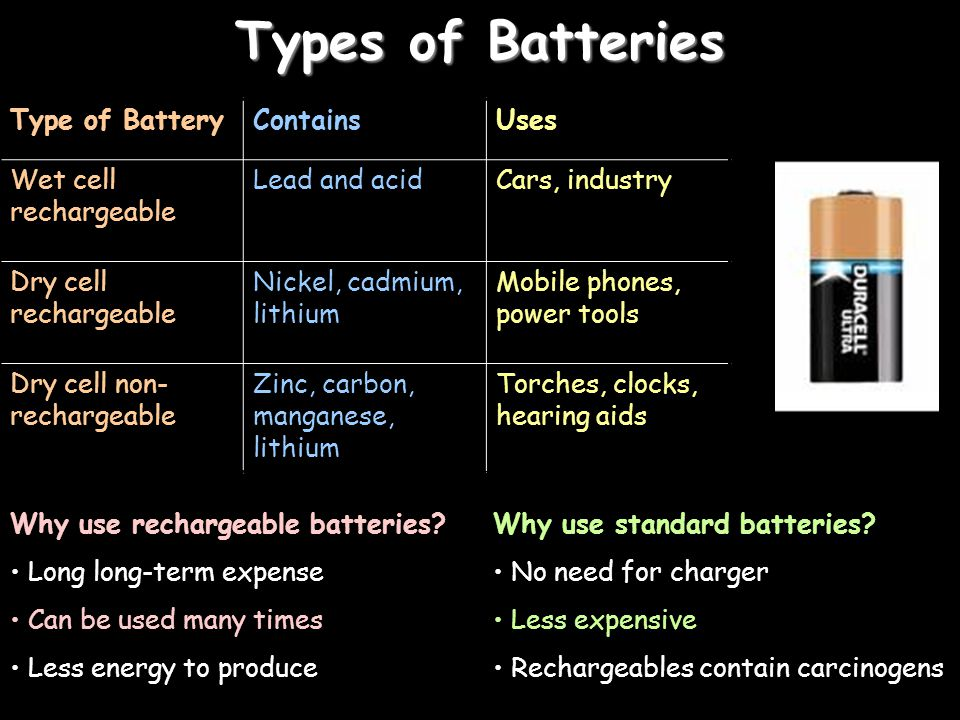 Types of Batteries Type of Battery Contains Uses Wet cell rechargeable